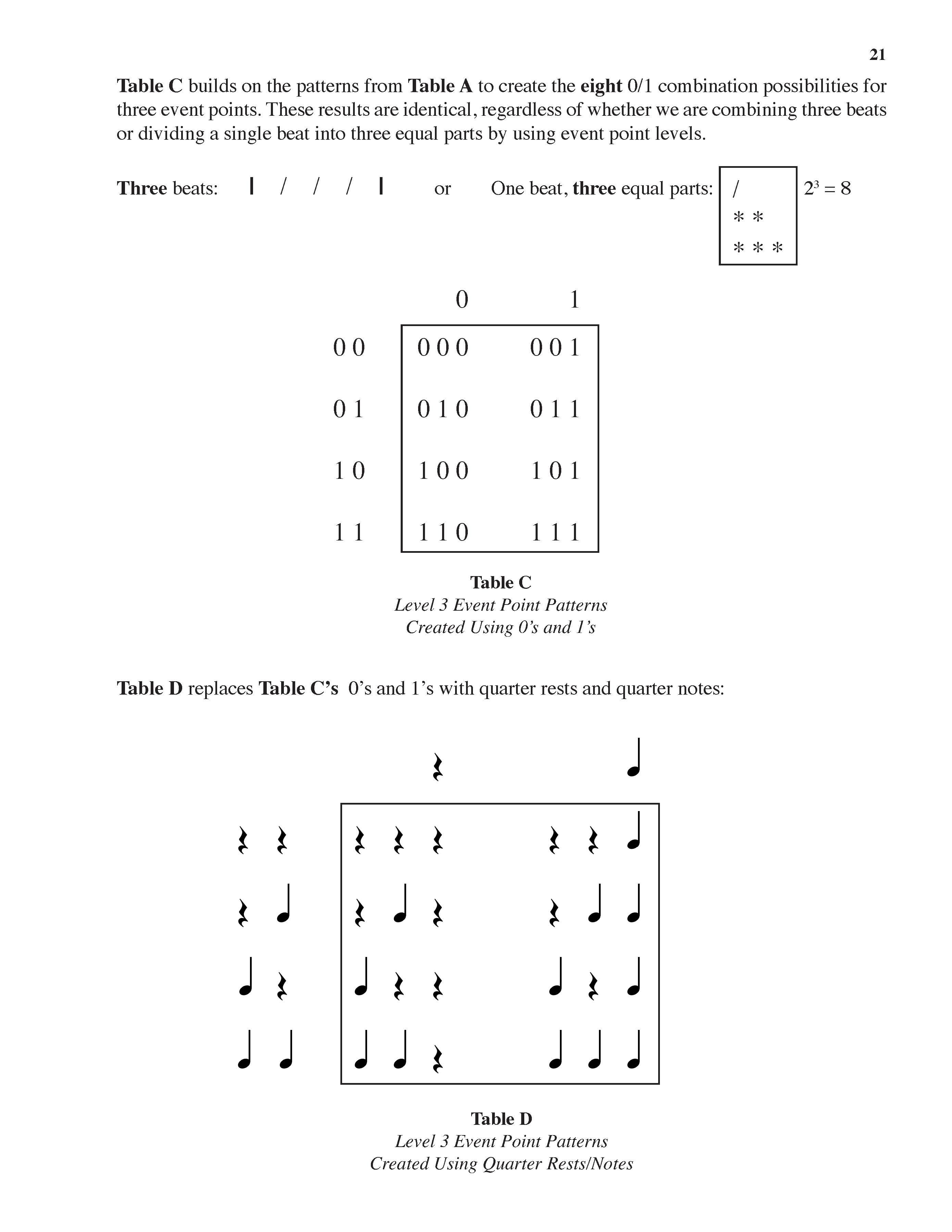 The Elements Of Rhythm Vol I The Essence Of Rhythm Pattern Theory
