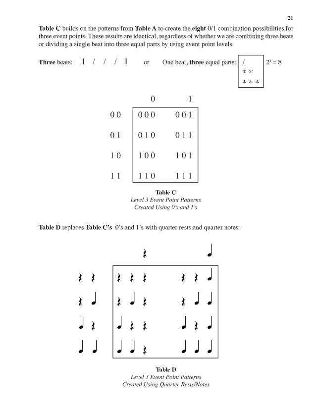 elementsv1-p21